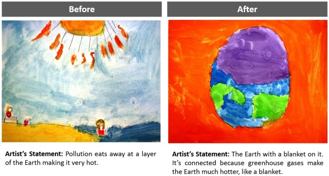 Artwork from one fourth grade student before and after climate change modules during pilot.