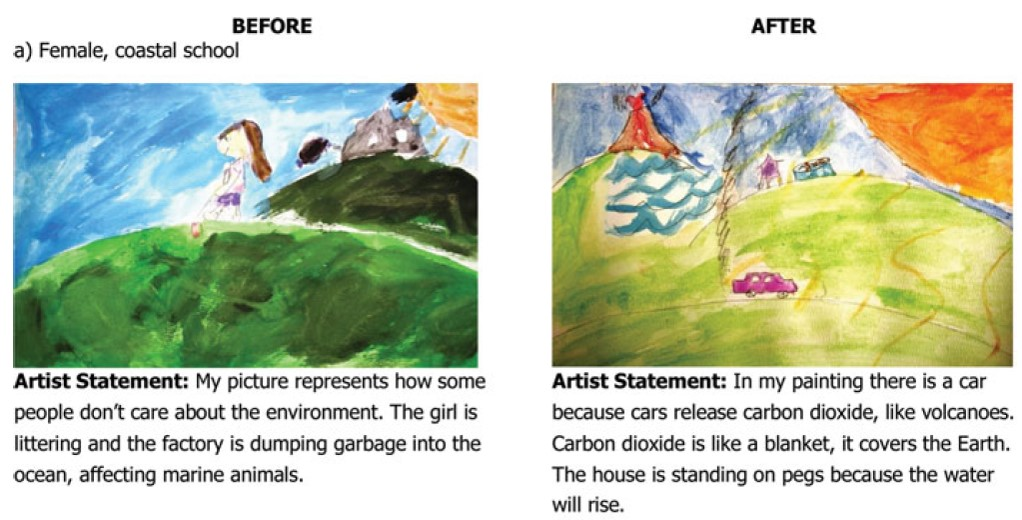 Sample artwork from one NS south shore grade 4 student, before and after a 7-lesson climate change  module.
